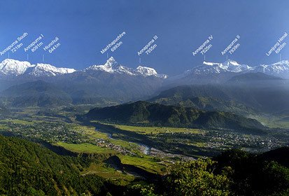 Sarangkot Sunrise Amp Sunset View Tour Including One Hour Paragliding 7 Days Swiss Family Treks